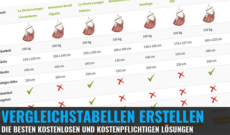 Vergleichstabellen erstellen: Die besten kostenlosen und kostenpflichtigen Lösungen